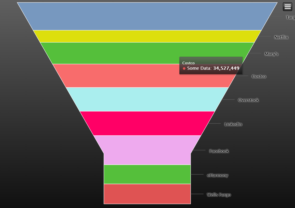 chart-funnel.png